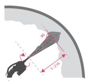 زاویه و فاصله درست دستگاه نسبت به بستر
